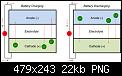 Κάντε click στην εικόνα για μεγαλύτερο μέγεθος.  Όνομα:battery_large.png Προβολές:119 Μέγεθος:22,0 KB ID:396495